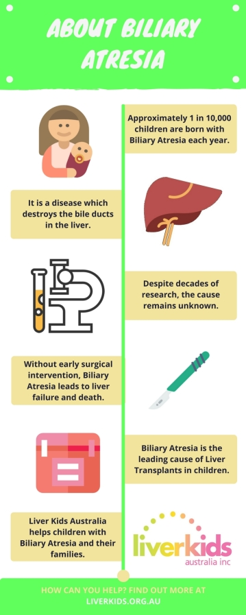 about-biliary-atresia