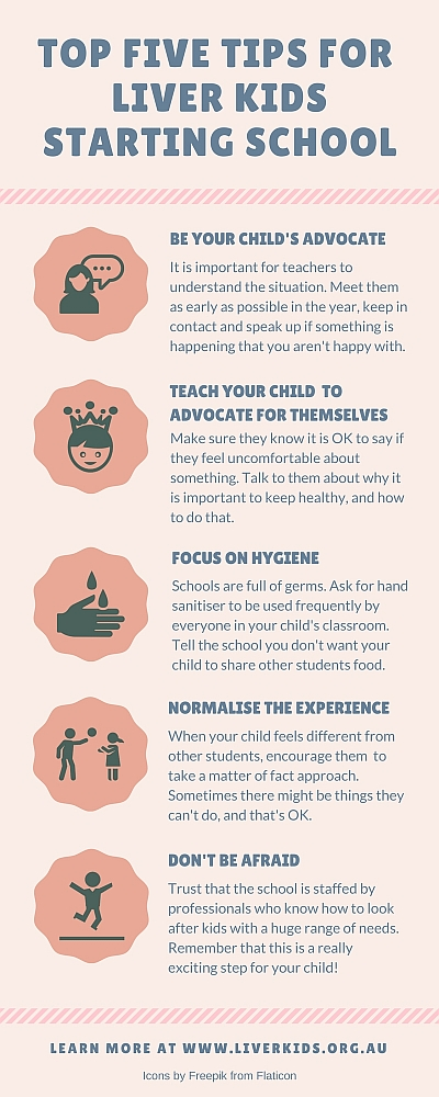 top-five-tips-for-liver-kids-starting-school